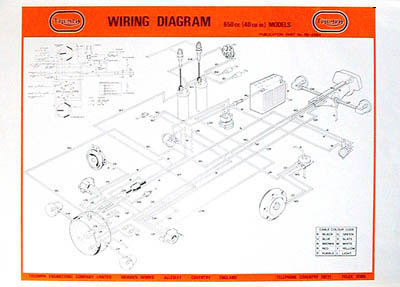 royal enfield 500 wiring diagram images wallcharts posters for bsa triumph and royal enfield