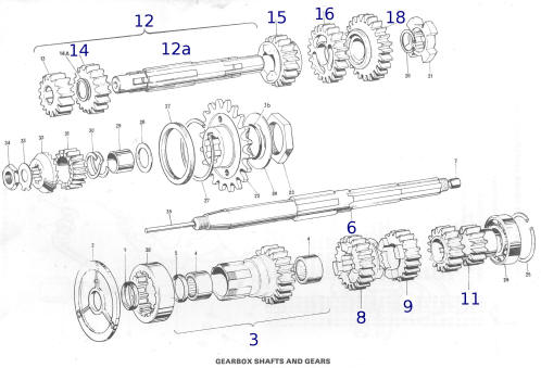 gearbox shafts and gears triumph bsa norton royal enfield gearbox shafts gear clusters